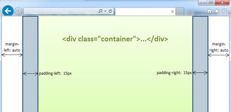 Контейнер Bootstrap с фиксированной шириной