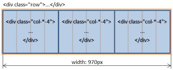 Расчёт ширины блока