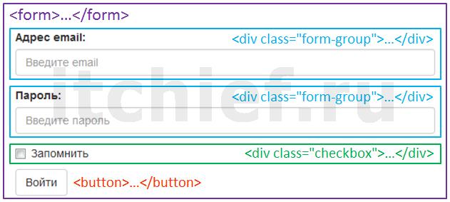 Bootstrap 3 - Вертикальная форма
