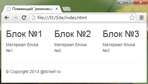 Резиновый макет веб-страницы на движке Bootstrap 3