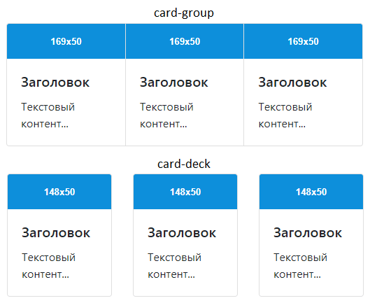 Bootstrap 4 Card - Макеты card-group и card-deck