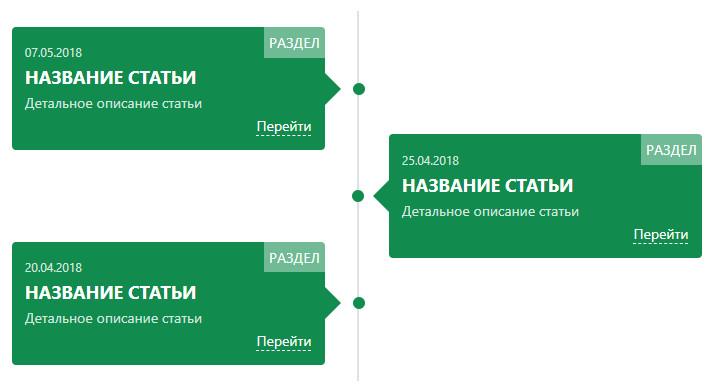 Bootstrap - Как создать таймлайн (timeline)