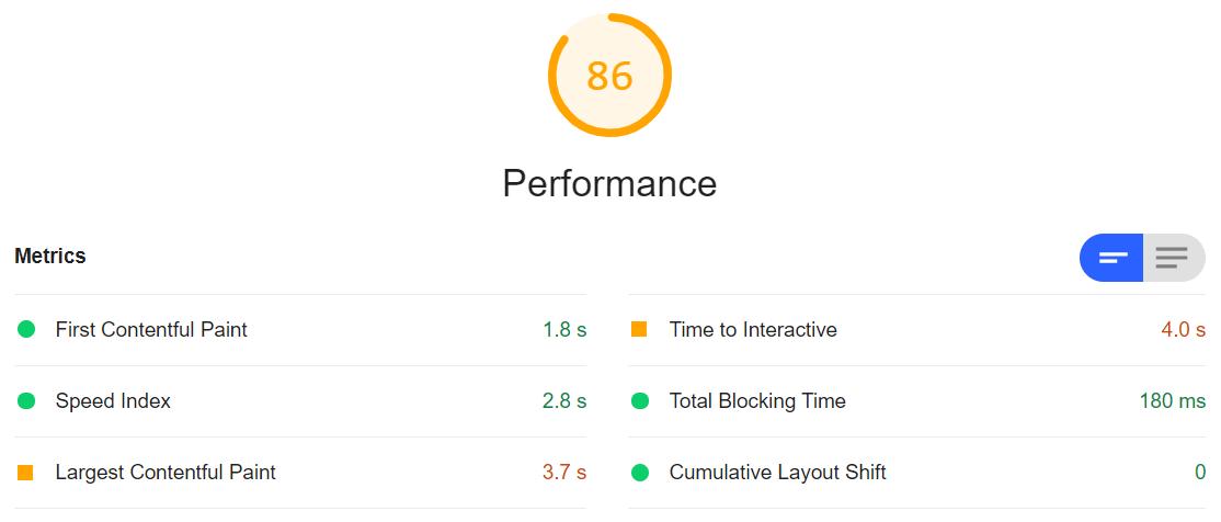 Группа показателей из категории Performance в Lighthouse, когда Яндекс метрика подключена в head