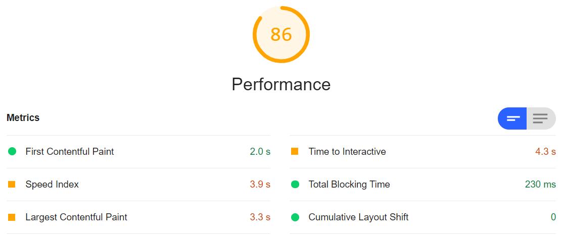 Группа показателей из категории Performance в Lighthouse, когда Яндекс метрика подключена перед закрывающим тегом body